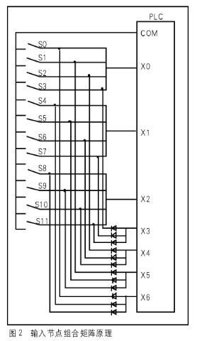 但在扩展时增加部分外围电路,这部分电路主要由译码器构成,这样可大大