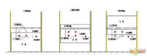 电路图限位图标