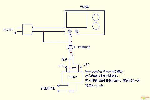 我打算用示波器看变频器的输出电压波形