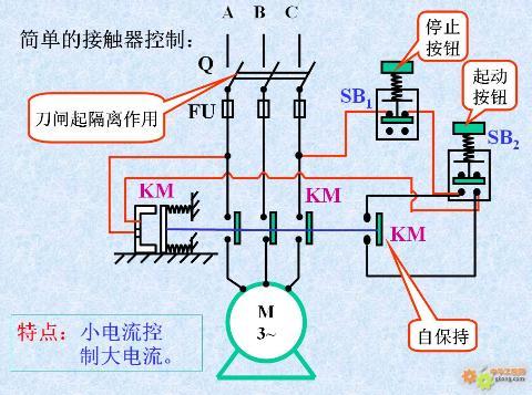 三相异步电动机的正反转及y—△降压起动控制线路