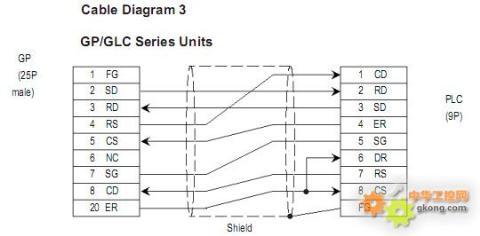 三菱q系列25针通讯线接线图