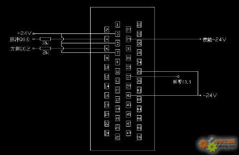 门子plc的接线端子
