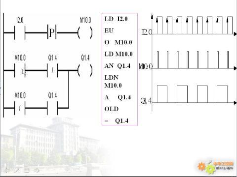 plc的工作原理和扫描方式理解的话分析这个电路不成