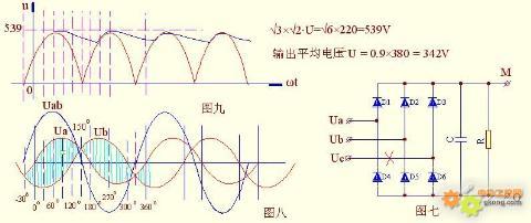 主题:对三相桥式整流器输入与输出信号的讨论