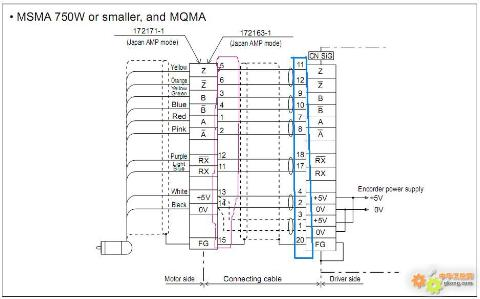 这个是松下伺服,  伺服电机编码器的接线