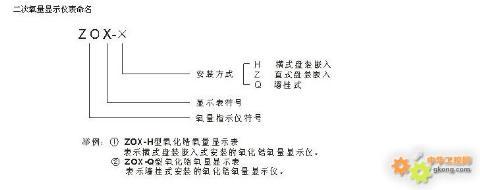 主题:zo型氧化锆氧量分析仪分析使用说明